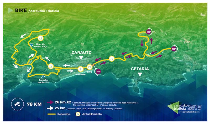 Mapa Zarauzko Bike 2018 4